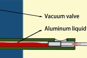How To Find The Best Position Of Vacuum Valve In The Die Cast Tooling